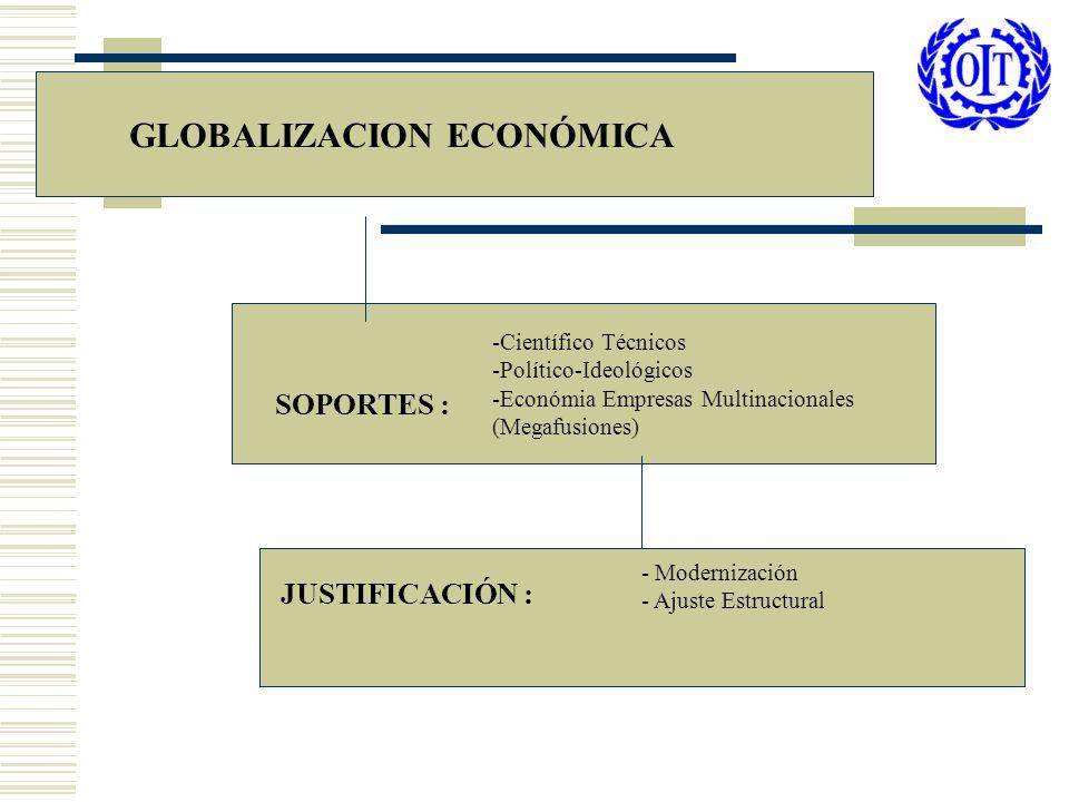 JUSTIFICACIÓN : - Modernización - Ajuste Estructural SOPORTES : -Científico Técnicos -Político-Ideológicos -Económia Empresas Multinacionales (Megafus