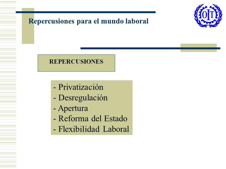 REPERCUSIONES - Privatización - Desregulación - Apertura - Reforma del Estado - Flexibilidad Laboral Repercusiones para el mundo laboral