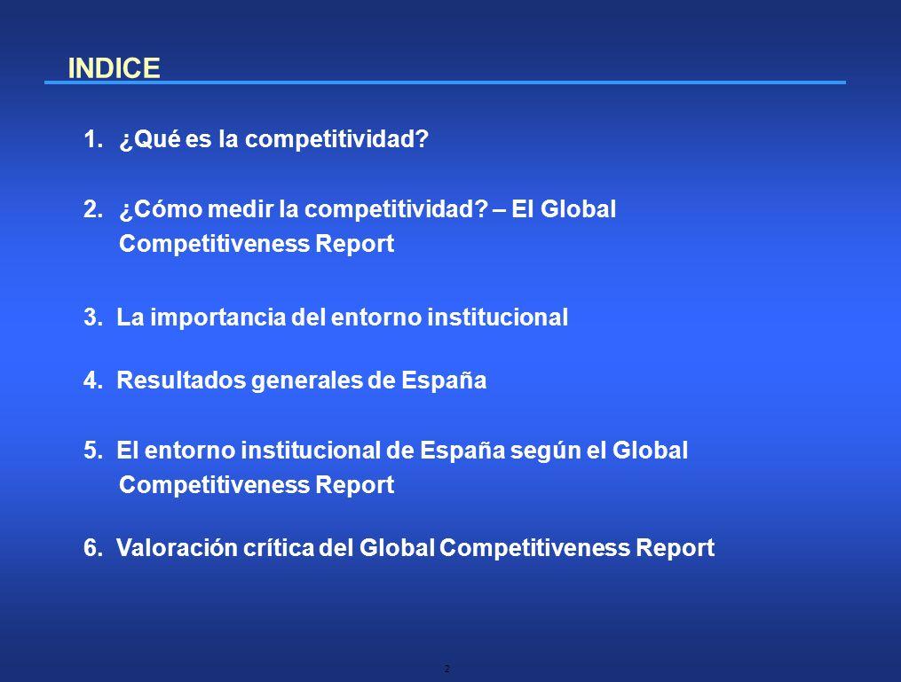 2 INDICE 1.¿Qué es la competitividad? 2.¿Cómo medir la competitividad? – El Global Competitiveness Report 3. La importancia del entorno institucional