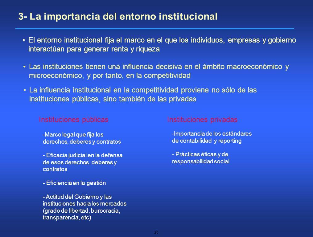 20 3- La importancia del entorno institucional El entorno institucional fija el marco en el que los individuos, empresas y gobierno interactúan para g