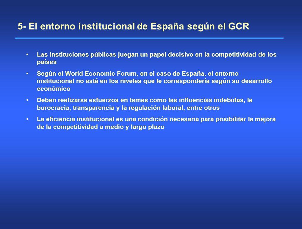 Las instituciones públicas juegan un papel decisivo en la competitividad de los países Según el World Economic Forum, en el caso de España, el entorno