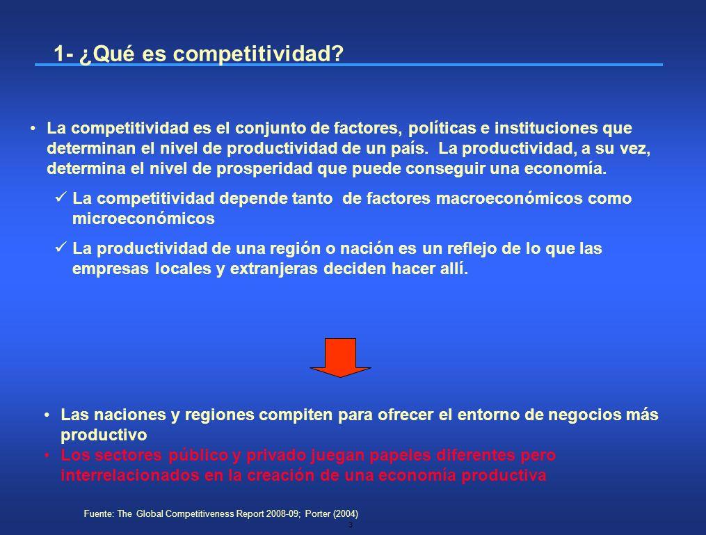 3 La competitividad es el conjunto de factores, políticas e instituciones que determinan el nivel de productividad de un país. La productividad, a su