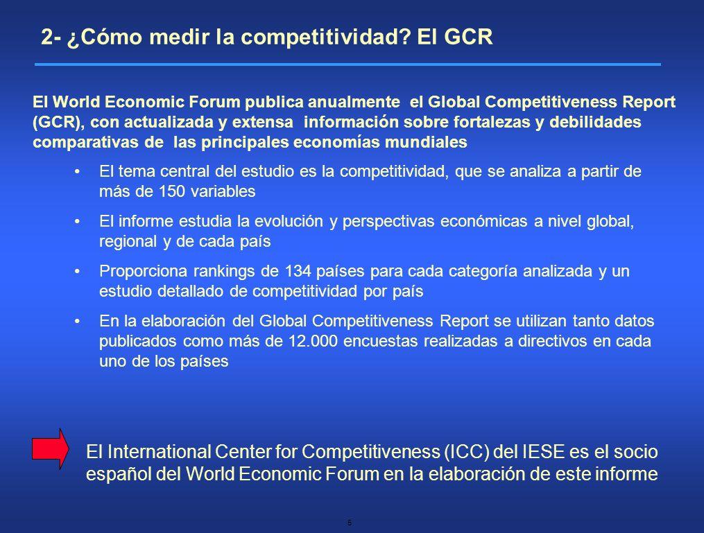 5 El World Economic Forum publica anualmente el Global Competitiveness Report (GCR), con actualizada y extensa información sobre fortalezas y debilida