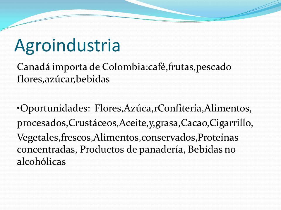 Agroindustria Canadá importa de Colombia:café,frutas,pescado flores,azúcar,bebidas Oportunidades: Flores,Azúca,rConfitería,Alimentos, procesados,Crustáceos,Aceite,y,grasa,Cacao,Cigarrillo, Vegetales,frescos,Alimentos,conservados,Proteínas concentradas, Productos de panadería, Bebidas no alcohólicas