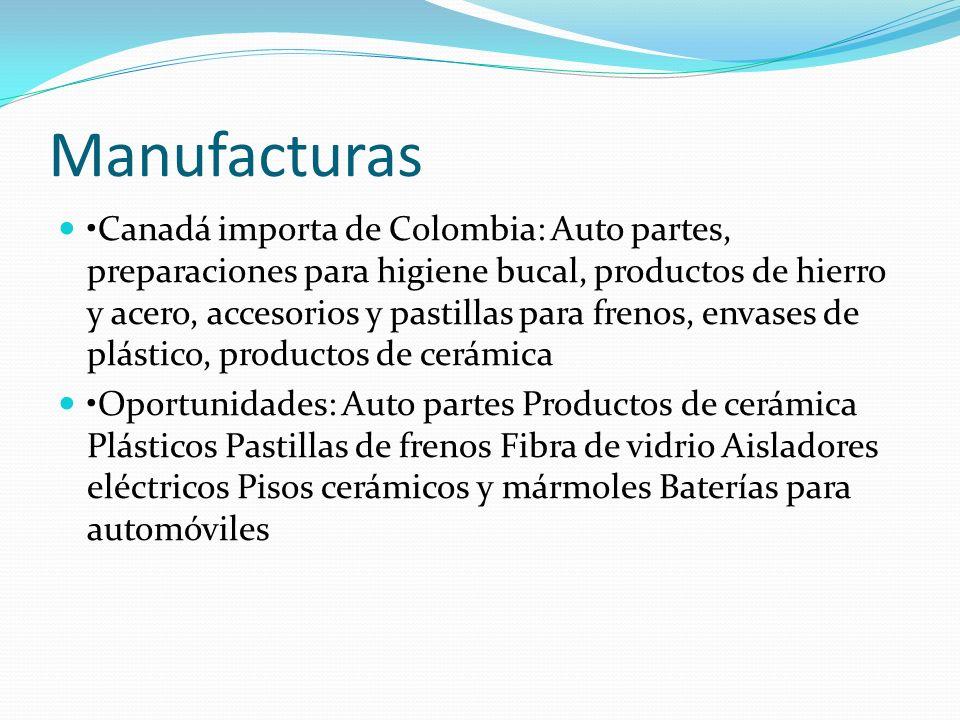 Manufacturas Canadá importa de Colombia: Auto partes, preparaciones para higiene bucal, productos de hierro y acero, accesorios y pastillas para frenos, envases de plástico, productos de cerámica Oportunidades: Auto partes Productos de cerámica Plásticos Pastillas de frenos Fibra de vidrio Aisladores eléctricos Pisos cerámicos y mármoles Baterías para automóviles