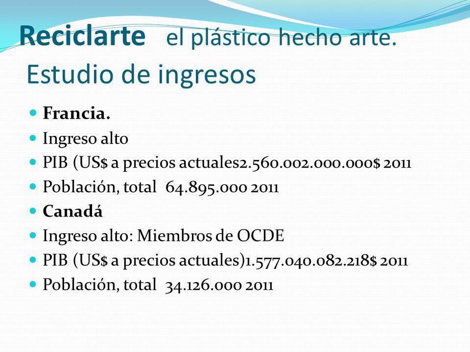 Reciclarte el plástico hecho arte. Estudio de ingresos Francia. Ingreso alto PIB (US$ a precios actuales2.560.002.000.000$ 2011 Población, total 64.89