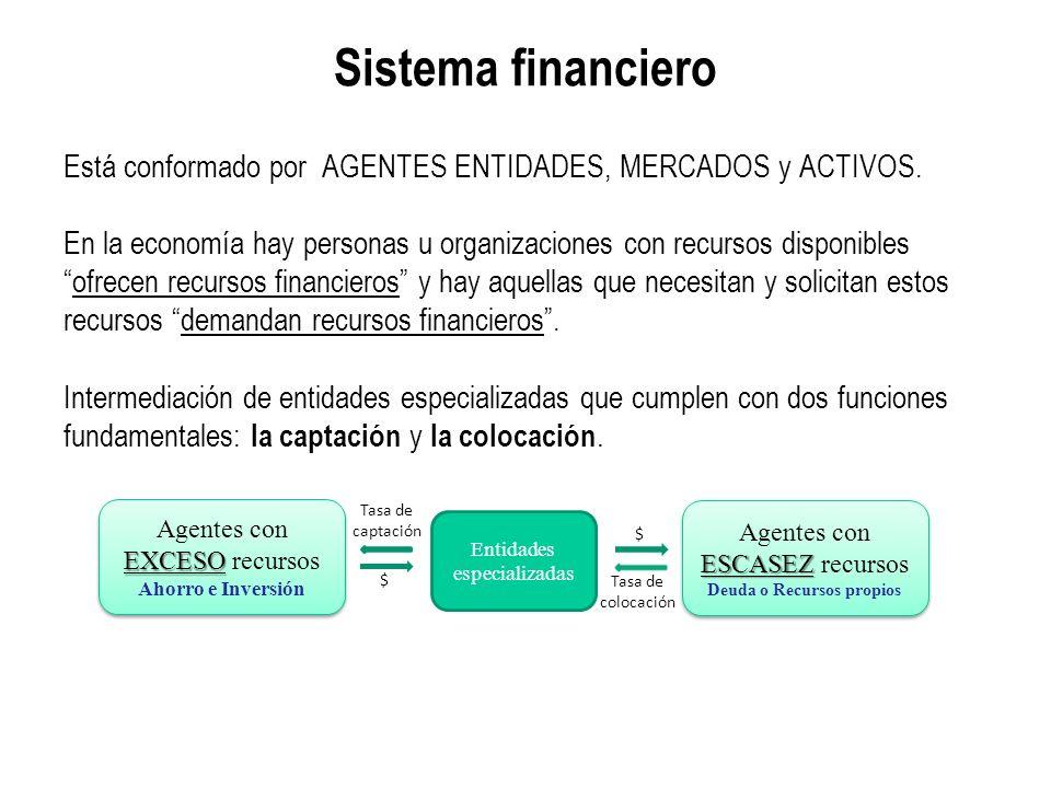 Sistema financiero Está conformado por AGENTES ENTIDADES, MERCADOS y ACTIVOS. En la economía hay personas u organizaciones con recursos disponiblesofr