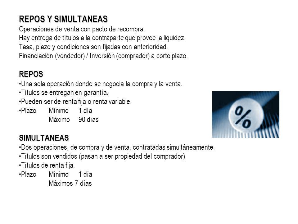 REPOS Y SIMULTANEAS Operaciones de venta con pacto de recompra.