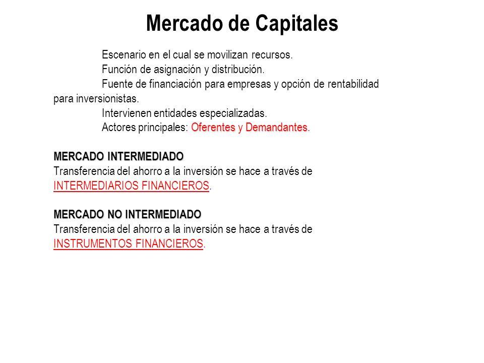 Mercado de Capitales Escenario en el cual se movilizan recursos. Función de asignación y distribución. Fuente de financiación para empresas y opción d