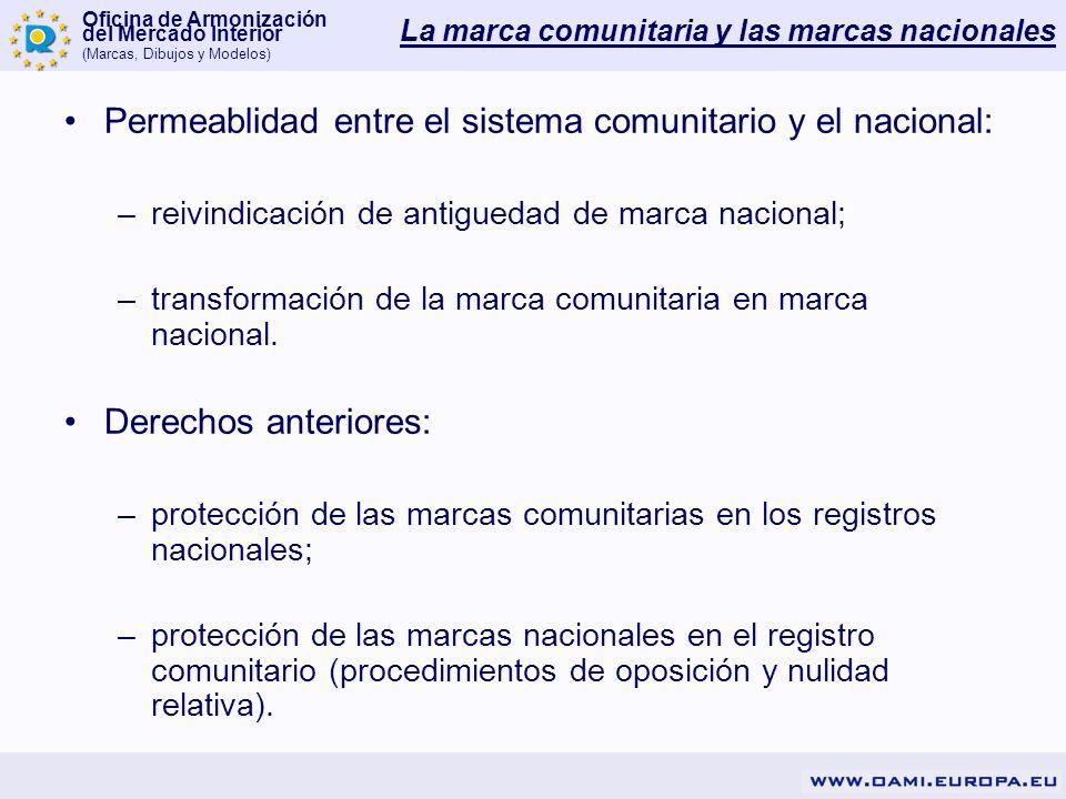Oficina de Armonización del Mercado Interior (Marcas, Dibujos y Modelos) La marca comunitaria y las marcas nacionales Permeablidad entre el sistema co
