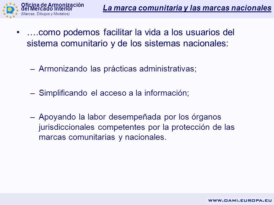 Oficina de Armonización del Mercado Interior (Marcas, Dibujos y Modelos) ….como podemos facilitar la vida a los usuarios del sistema comunitario y de