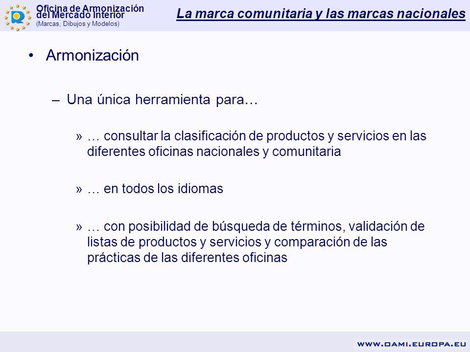 Oficina de Armonización del Mercado Interior (Marcas, Dibujos y Modelos) Armonización –Una única herramienta para… »… consultar la clasificación de pr