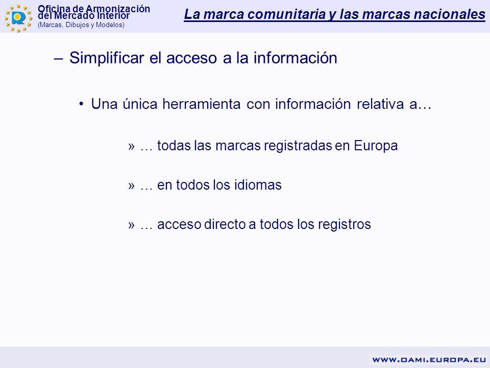 Oficina de Armonización del Mercado Interior (Marcas, Dibujos y Modelos) –Simplificar el acceso a la información Una única herramienta con información