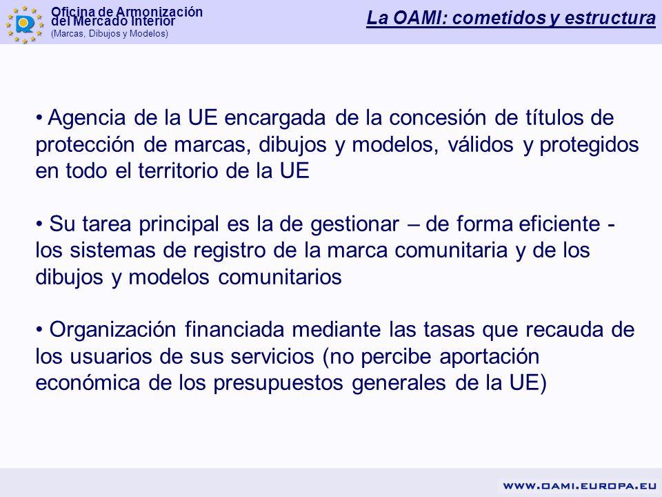 Oficina de Armonización del Mercado Interior (Marcas, Dibujos y Modelos) Agencia de la UE encargada de la concesión de títulos de protección de marcas