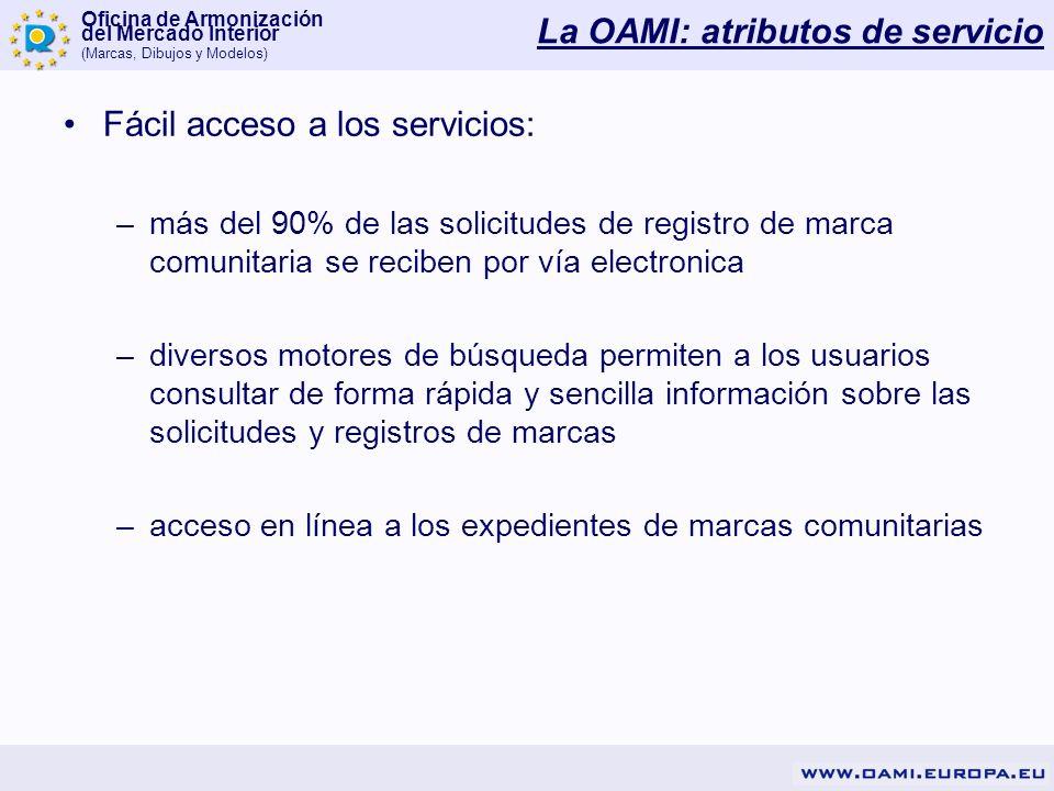 Oficina de Armonización del Mercado Interior (Marcas, Dibujos y Modelos) Fácil acceso a los servicios: –más del 90% de las solicitudes de registro de