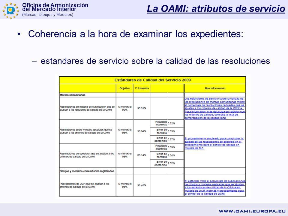 Oficina de Armonización del Mercado Interior (Marcas, Dibujos y Modelos) Coherencia a la hora de examinar los expedientes: –estandares de servicio sob