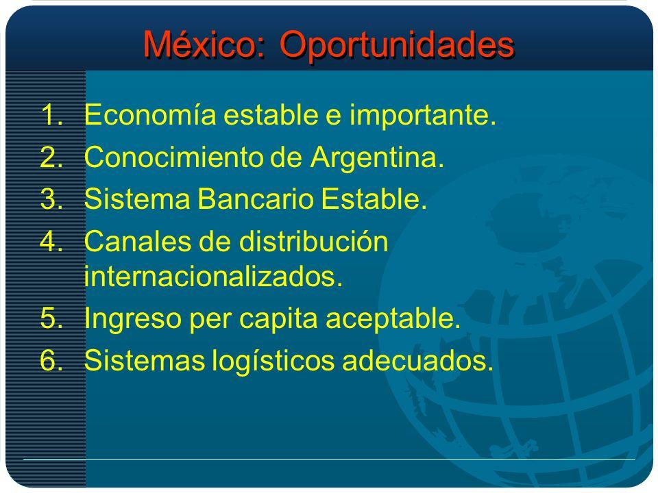 México: Oportunidades 1.Economía estable e importante.