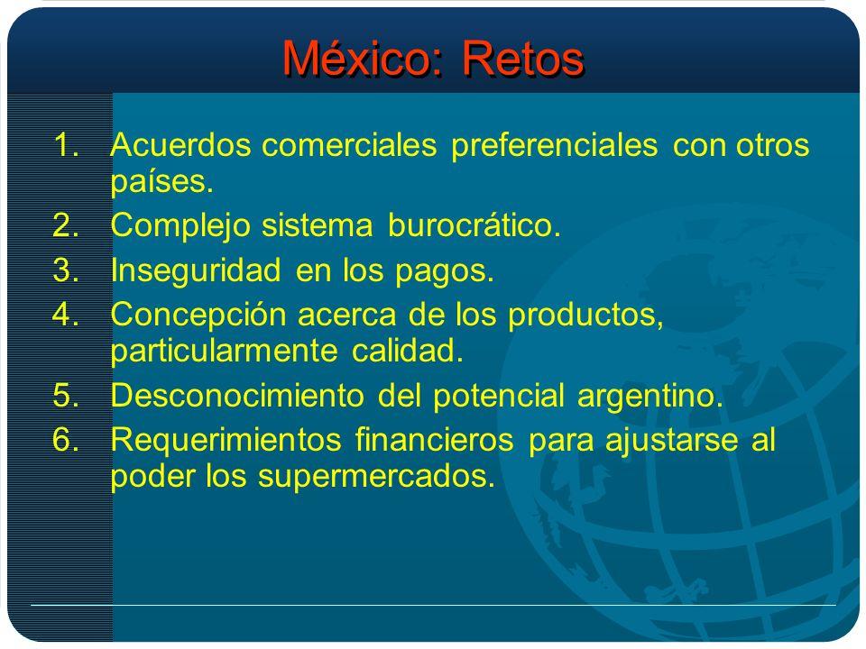 México: Retos 1.Acuerdos comerciales preferenciales con otros países.