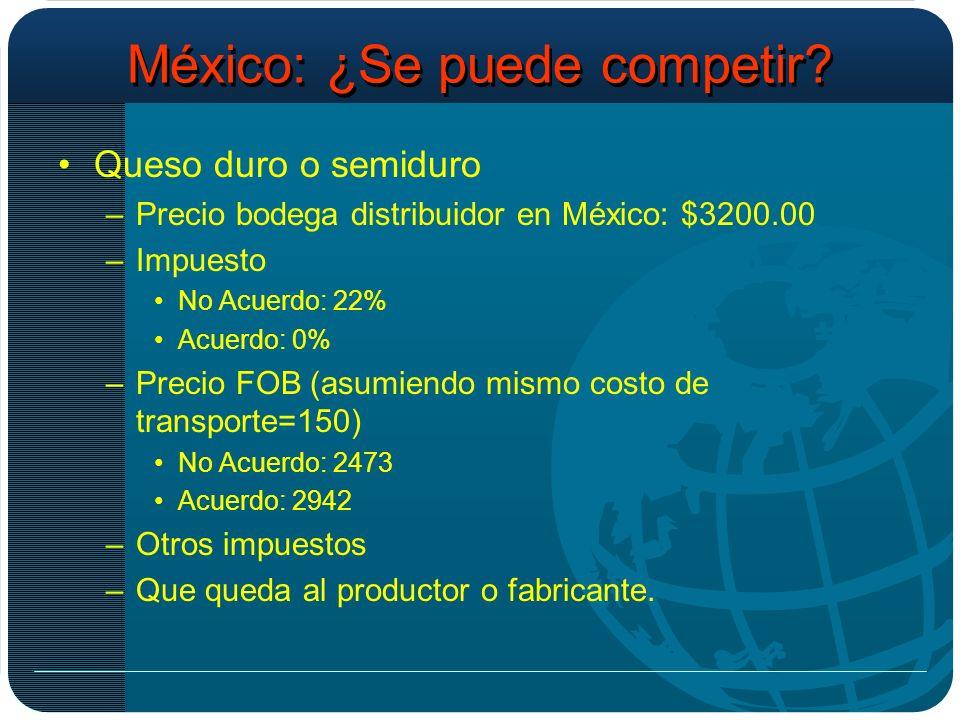 México: ¿Se puede competir.