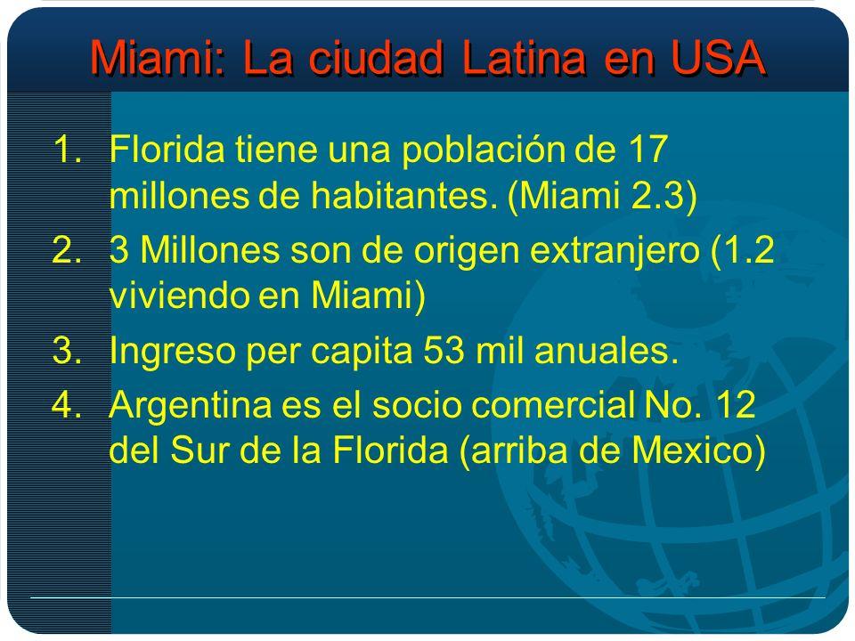 Miami: La ciudad Latina en USA 1.Florida tiene una población de 17 millones de habitantes.