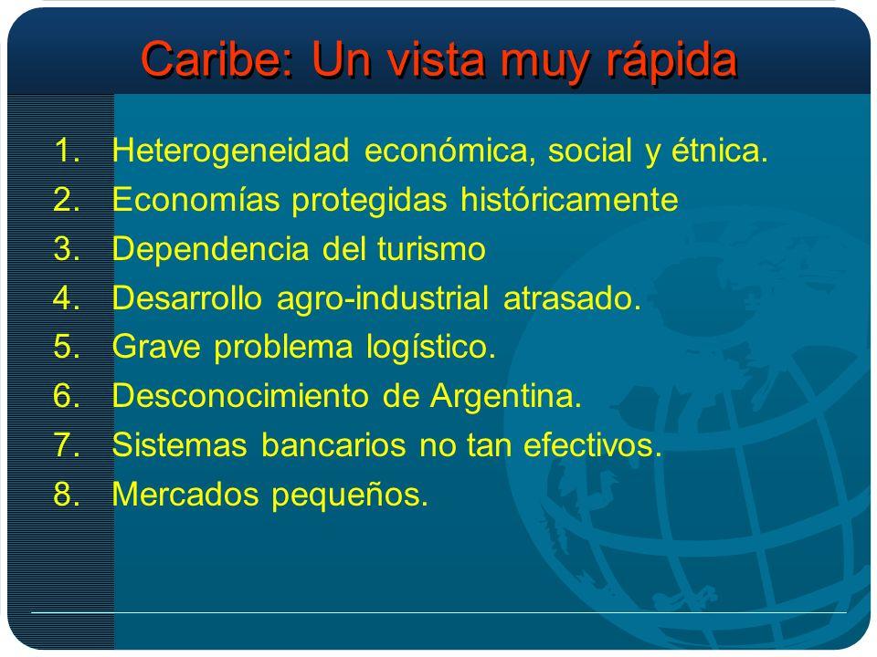 Caribe: Un vista muy rápida 1.Heterogeneidad económica, social y étnica.