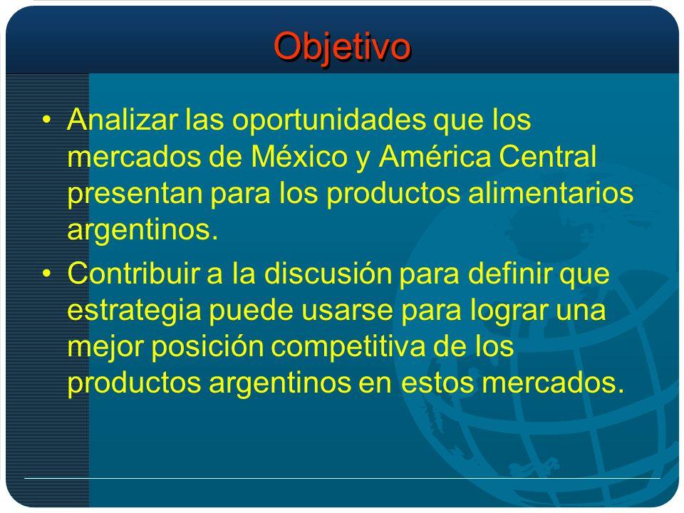 Objetivo Analizar las oportunidades que los mercados de México y América Central presentan para los productos alimentarios argentinos.
