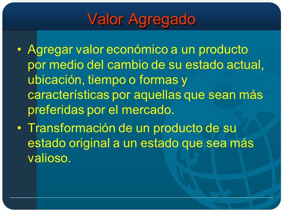 Valor Agregado Agregar valor económico a un producto por medio del cambio de su estado actual, ubicación, tiempo o formas y características por aquellas que sean más preferidas por el mercado.