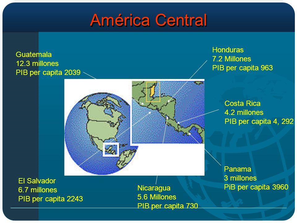 América Central Guatemala 12.3 millones PIB per capita 2039 El Salvador 6.7 millones PIB per capita 2243 Nicaragua 5.6 Millones PIB per capita 730 Panama 3 millones PiB per capita 3960 Costa Rica 4.2 millones PIB per capita 4, 292 Honduras 7.2 Millones PIB per capita 963