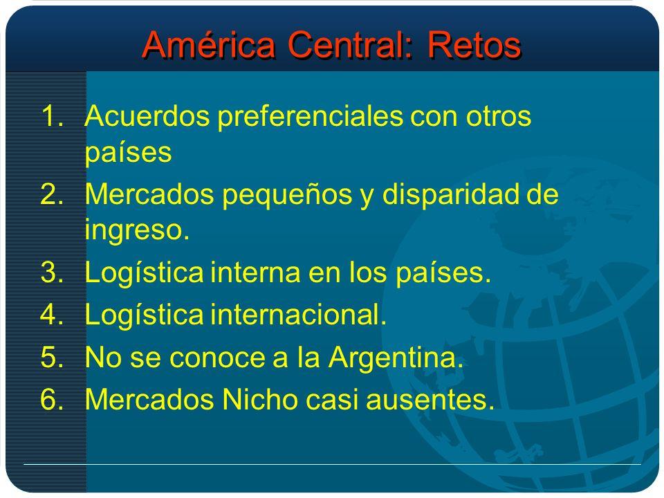 América Central: Retos 1.Acuerdos preferenciales con otros países 2.Mercados pequeños y disparidad de ingreso.