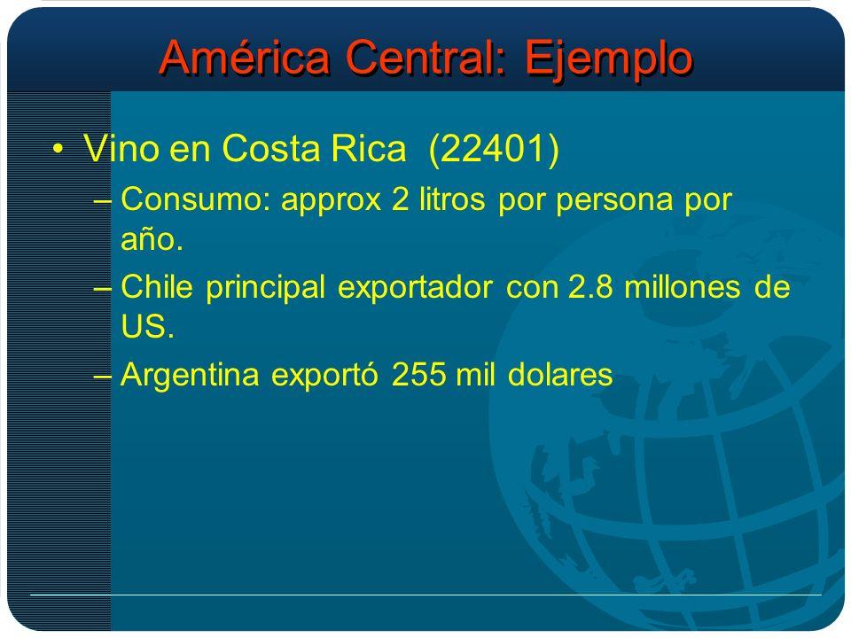 América Central: Ejemplo Vino en Costa Rica (22401) –Consumo: approx 2 litros por persona por año.