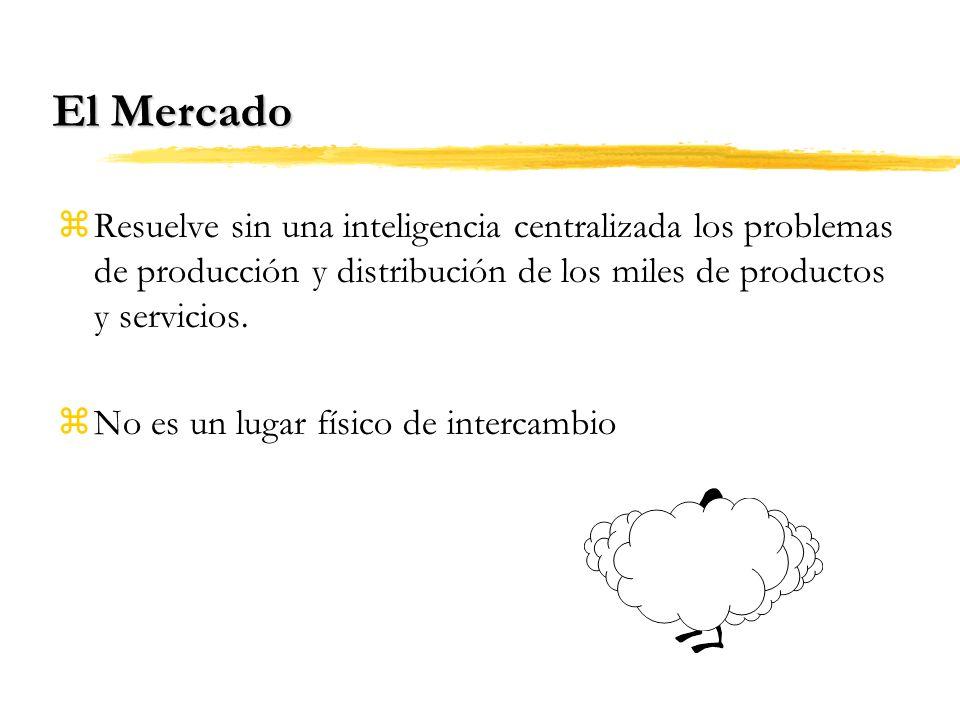 zElementos clave (básicos) de un mercado: yCompradores yProductores yBien o Servicio yPrecio El Mercado