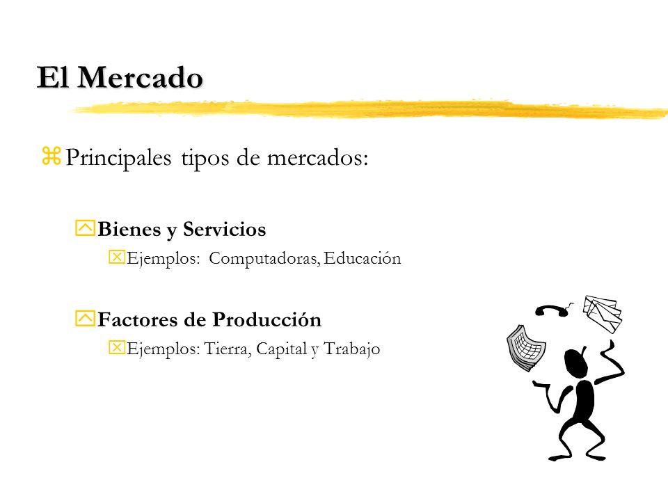 zPrincipales tipos de mercados: yBienes y Servicios xEjemplos: Computadoras, Educación yFactores de Producción xEjemplos: Tierra, Capital y Trabajo El Mercado