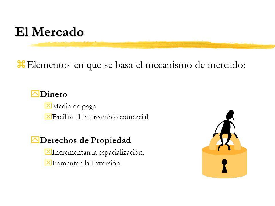 zElementos en que se basa el mecanismo de mercado: yDinero xMedio de pago xFacilita el intercambio comercial yDerechos de Propiedad xIncrementan la espacialización.