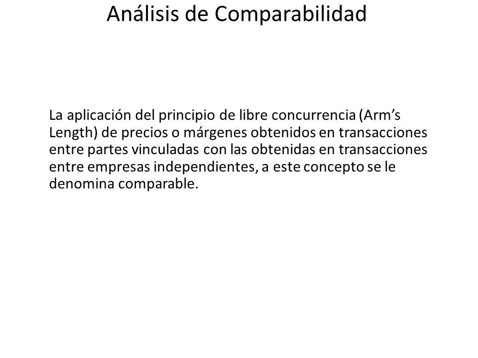La aplicación del principio de libre concurrencia (Arms Length) de precios o márgenes obtenidos en transacciones entre partes vinculadas con las obten