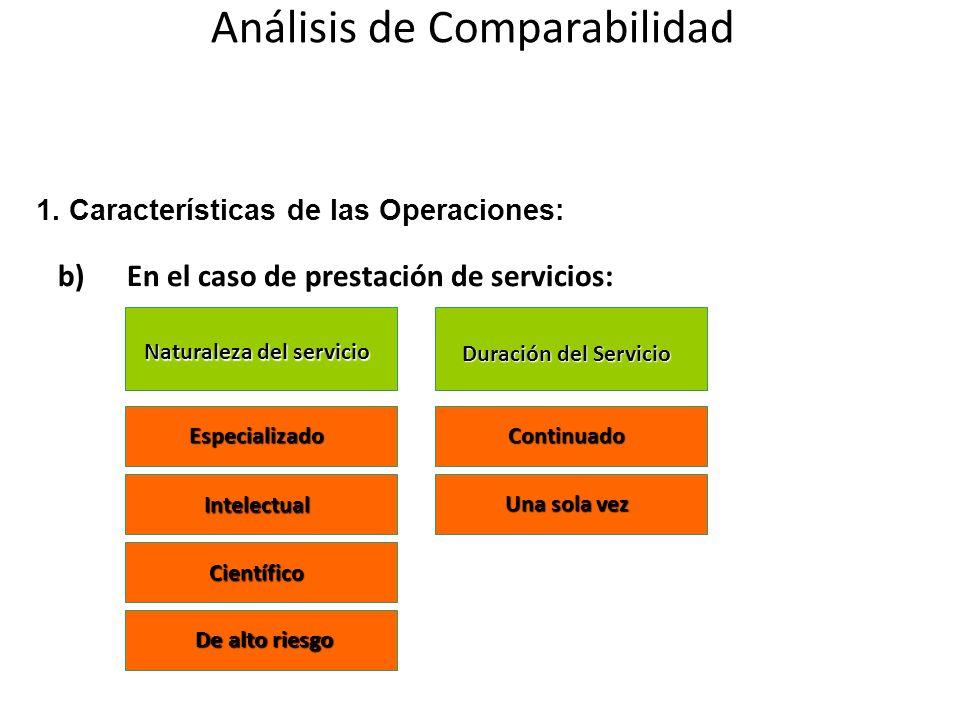 Análisis de Comparabilidad 1. Características de las Operaciones: b) En el caso de prestación de servicios: Naturaleza del servicio Duración del Servi