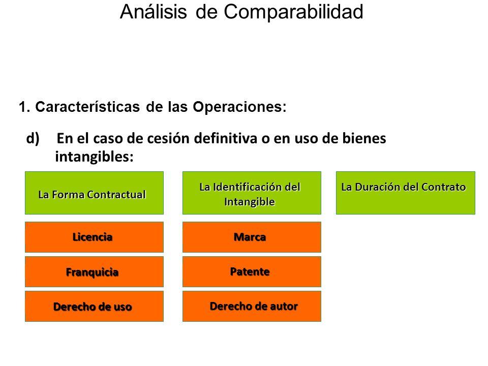Análisis de Comparabilidad d) En el caso de cesión definitiva o en uso de bienes intangibles: La Forma Contractual La Identificación del Intangible La