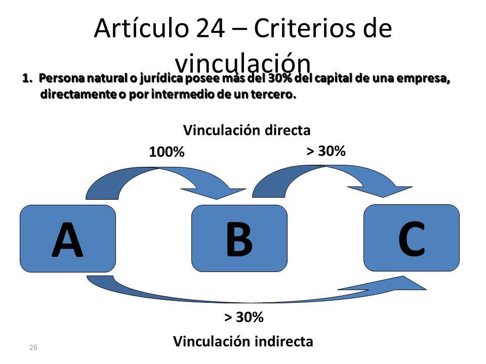 26 Artículo 24 – Criterios de vinculación A B C 1. Persona natural o jurídica posee más del 30% del capital de una empresa, directamente o por interme