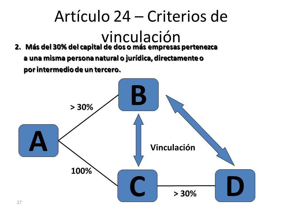 27 Artículo 24 – Criterios de vinculación A 100% > 30% B C D 2.Más del 30% del capital de dos o más empresas pertenezca a una misma persona natural o