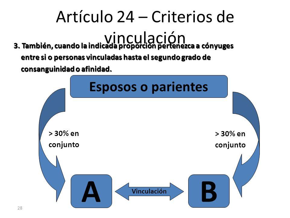 28 Artículo 24 – Criterios de vinculación A > 30% en conjunto Esposos o parientes B Vinculación 3. También, cuando la indicada proporción pertenezca a