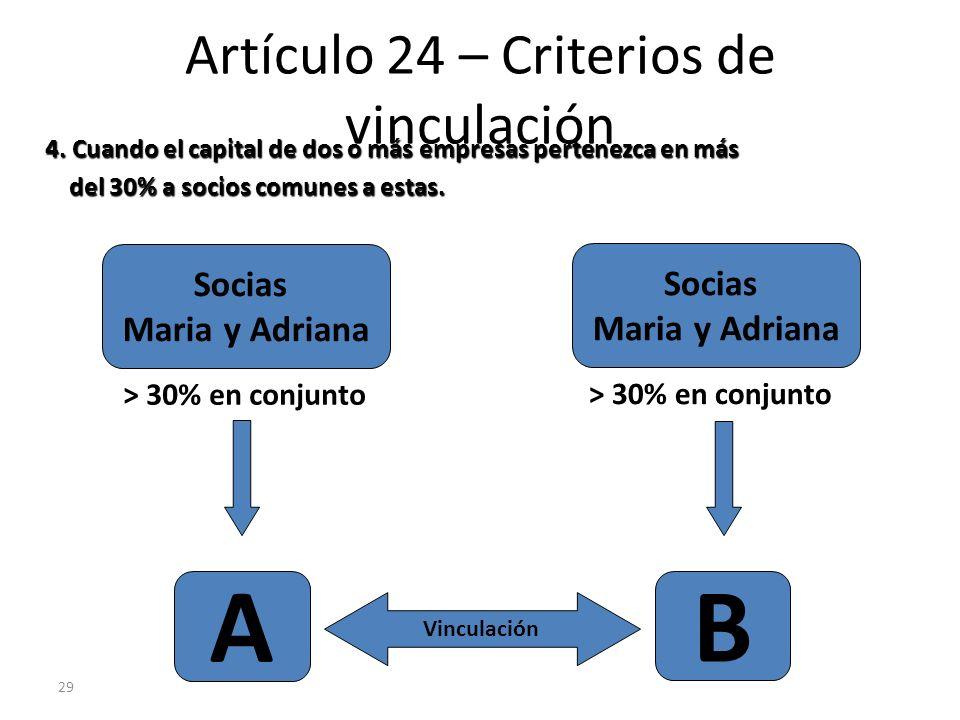 29 Artículo 24 – Criterios de vinculación A > 30% en conjunto Socias Maria y Adriana B Vinculación 4. Cuando el capital de dos o más empresas pertenez
