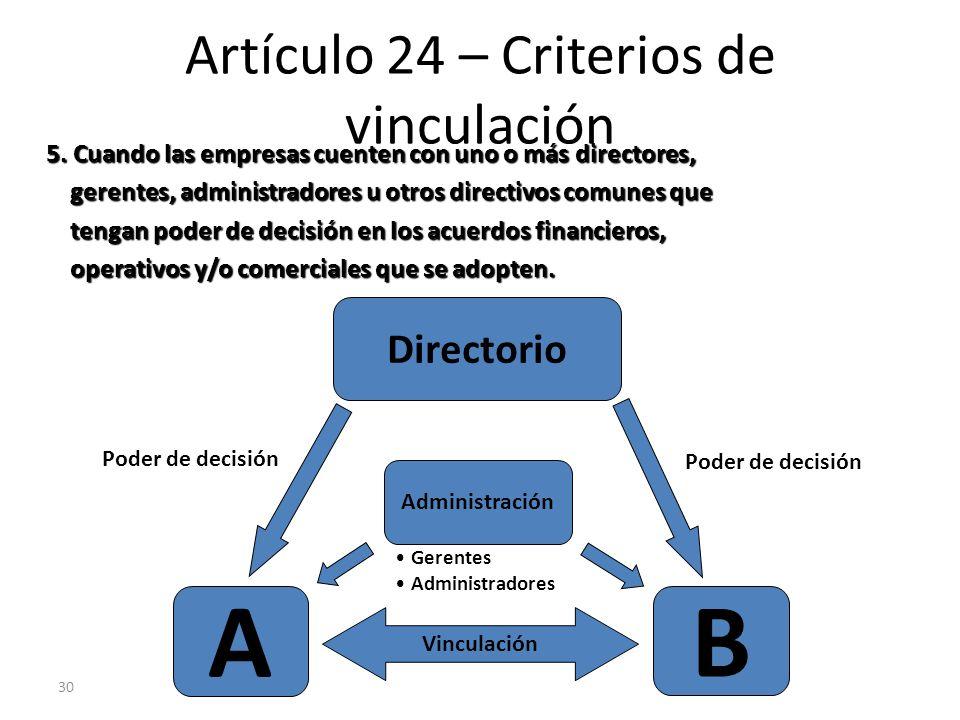 30 Artículo 24 – Criterios de vinculación A Directorio B Vinculación 5. Cuando las empresas cuenten con uno o más directores, gerentes, administradore
