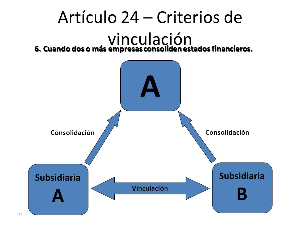 31 Artículo 24 – Criterios de vinculación Vinculación 6. Cuando dos o más empresas consoliden estados financieros. Subsidiaria B Subsidiaria A Consoli