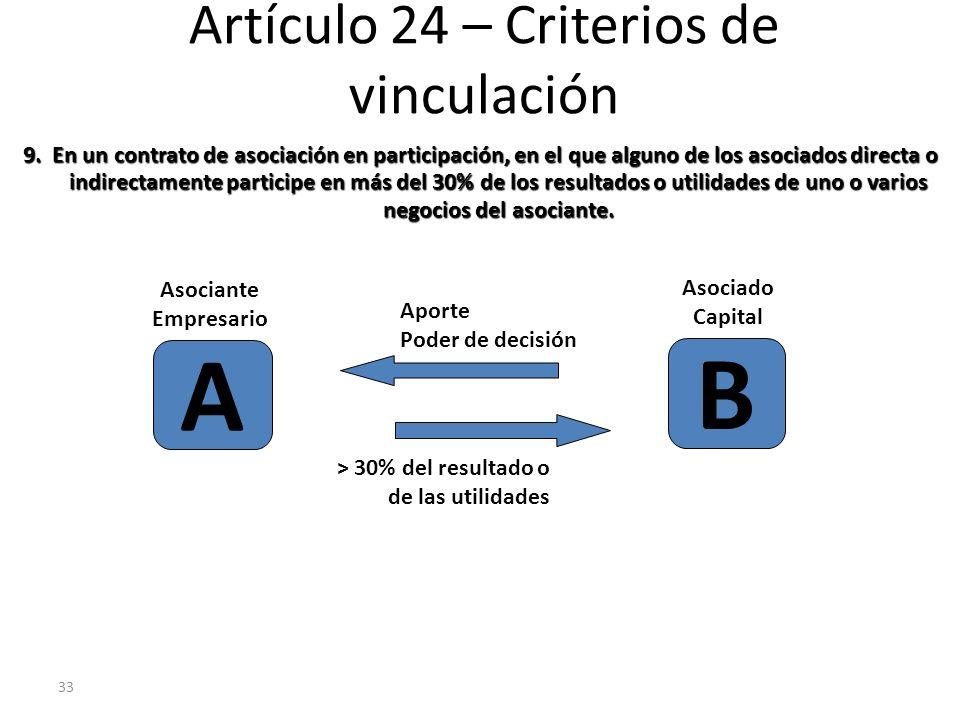 33 Artículo 24 – Criterios de vinculación A > 30% del resultado o de las utilidades B Aporte Poder de decisión Asociante Empresario Asociado Capital 9