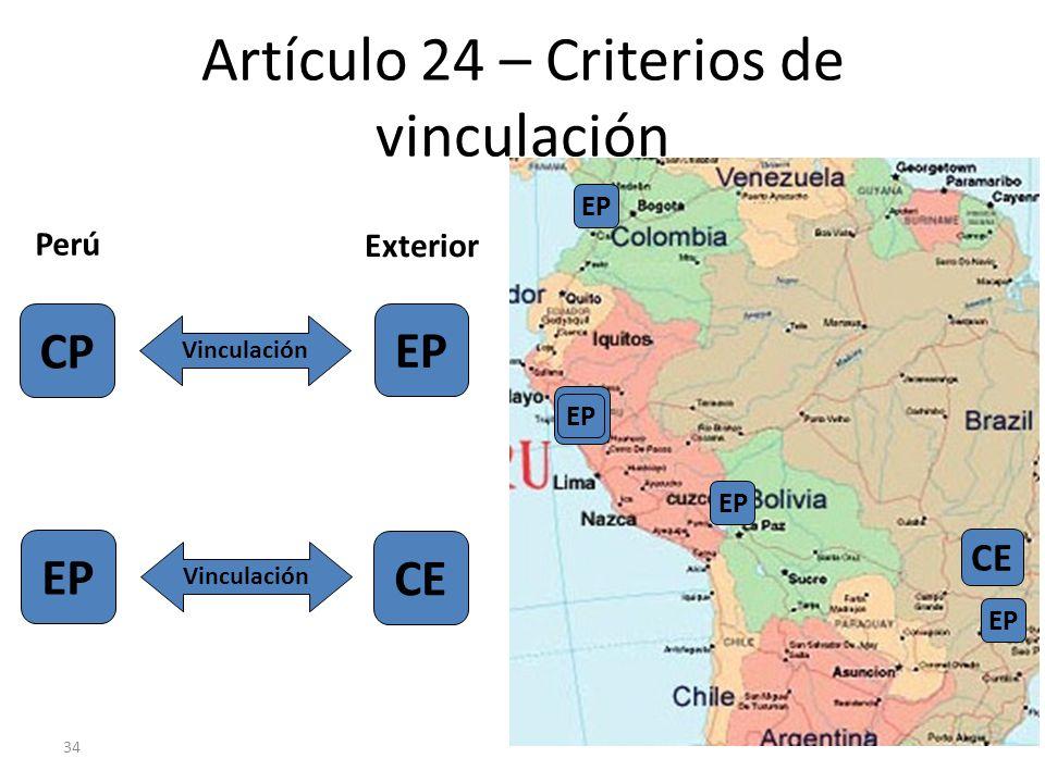 34 Artículo 24 – Criterios de vinculación Vinculación CP EP CP EP Perú Exterior Vinculación EP CE EP