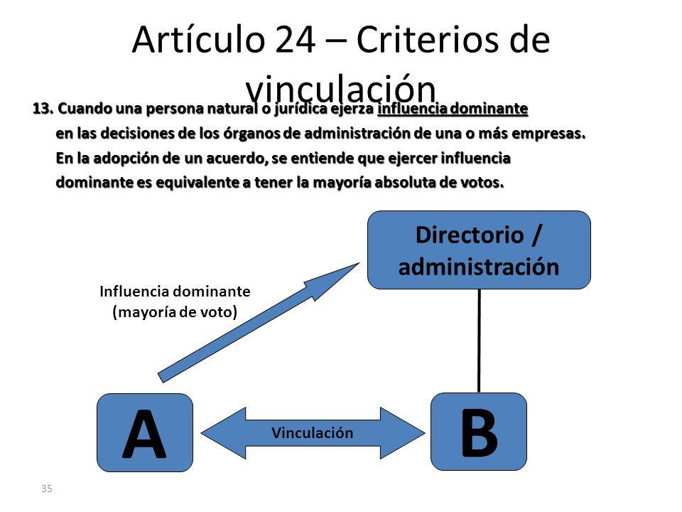 35 Artículo 24 – Criterios de vinculación A Directorio / administración B Vinculación 13. Cuando una persona natural o jurídica ejerza influencia domi