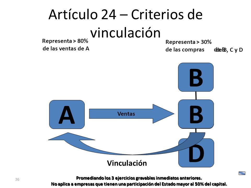 36 Artículo 24 – Criterios de vinculación A B C D Ventas Representa > 30% de las compras Representa > 80% de las ventas de A B Vinculación Promediando