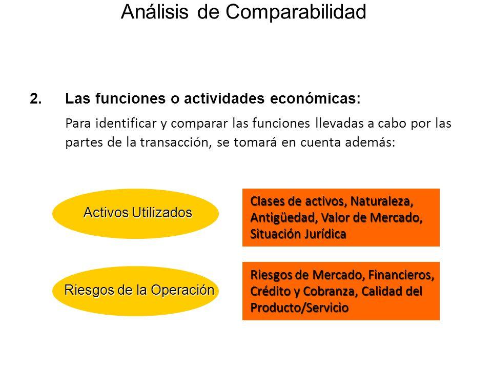 Análisis de Comparabilidad 2.Las funciones o actividades económicas: Para identificar y comparar las funciones llevadas a cabo por las partes de la tr