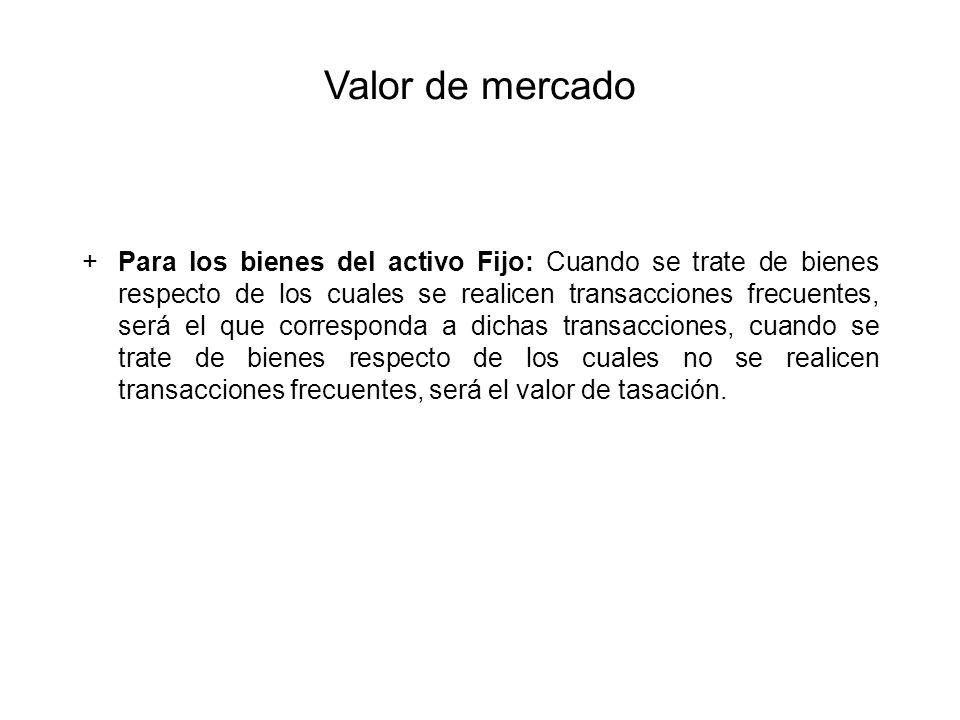 Análisis de Comparabilidad 3.Términos Contractuales: a)Condiciones de pago.
