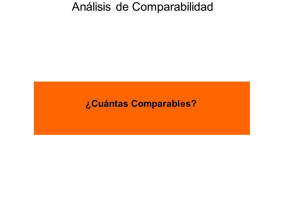 ¿Cuántas Comparables? Análisis de Comparabilidad