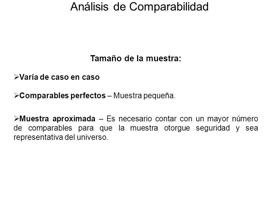 Tamaño de la muestra: Varía de caso en caso Comparables perfectos – Muestra pequeña. Muestra aproximada – Es necesario contar con un mayor número de c
